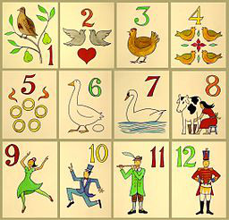 The Twelve Days of Christmas song poster