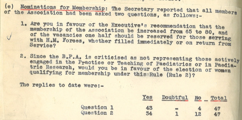 Minutes of a meeting of the Executive Committee showing the vote to admit female members into the BPA, 1944 [archive reference: RCPCH/004/003/011]