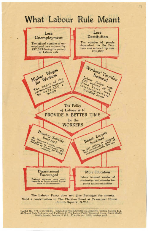Labour Party Election Leaflet, 1929 (CPT/1/3/19/7)