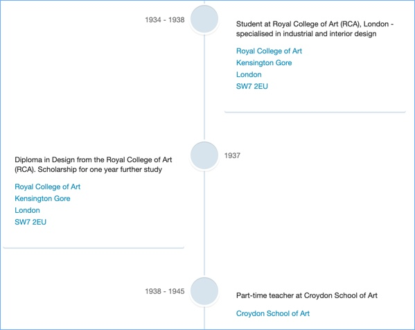 screenshot of part of the timeline for Robin Day